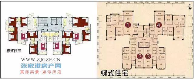1、板式住宅选两边 板式住宅舒适的是东西两套房子,而东边房又优于西边房。而两个中间房又受到东西两边及电梯的阻挡,有暗厨暗卫、采光通风不足的劣势。 2、蝶式住宅选中间 蝶式住宅的中间房采光、视野均无遮挡,反而比东西两套房子好。 梯户比就是这么重要,梯户比就是这么重要,梯户比就是这么重要。重要事情说三遍!