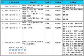 【今日提醒】11月2日至11月8日停电计划  请提前做好准备