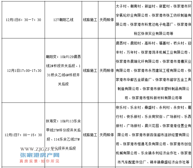 12月1日起,张家港这些地方要停电!朋友们提前做好准备吧!