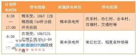 本周,金港、锦丰、塘桥等地方要停电!请大家提前做好准备!