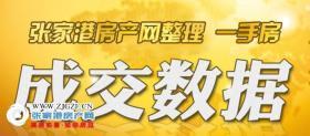2020年7月4日张家港新房成交数据总计71套 悦湖雅居(金茂悦系)成交19套,位居第一!